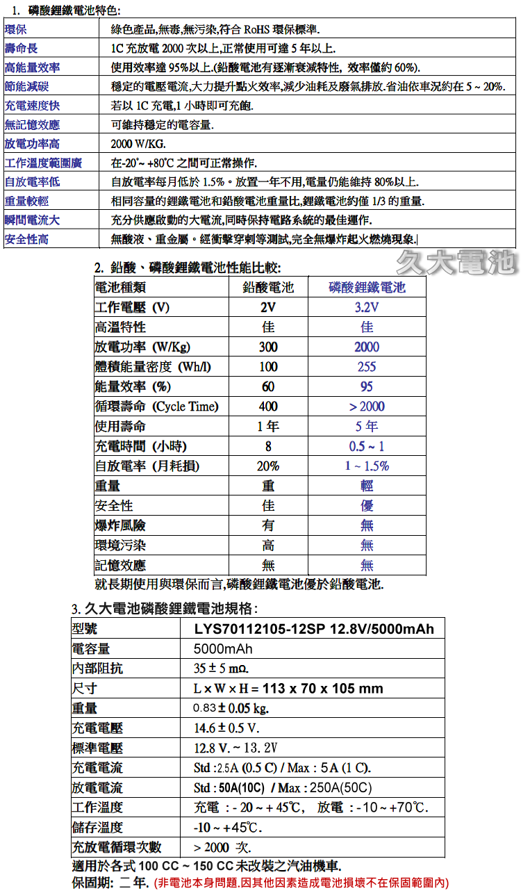Index of /yahoo/A123